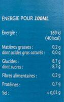 Jus d'orange - Informations nutritionnelles