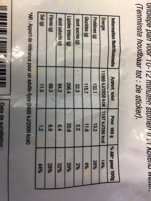 50 Bouchees Au Porc - Voedingswaarden