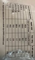 Raviolis aux crevettes surgelés - Nutrition facts - fr