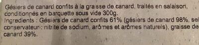 Gésiers De Canard Maigre Confits - Ingredients