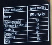 Madeleine coquille aux oeufs - Informations nutritionnelles