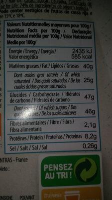 Tablette Dessert Lait 32% - Informations nutritionnelles - fr