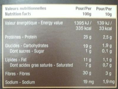 Cacao maigre en poudre - Informations nutritionnelles - fr