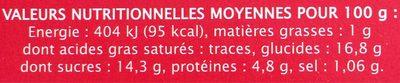 Double concentré de tomate Bio (28%) (Voir 2000000002768) - Voedigswaarden