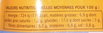 Quinoa poulet et sésame - Informations nutritionnelles