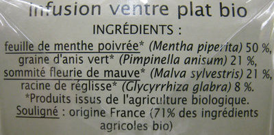 Infusion Ventre plat Jardin Bio - Ingredients