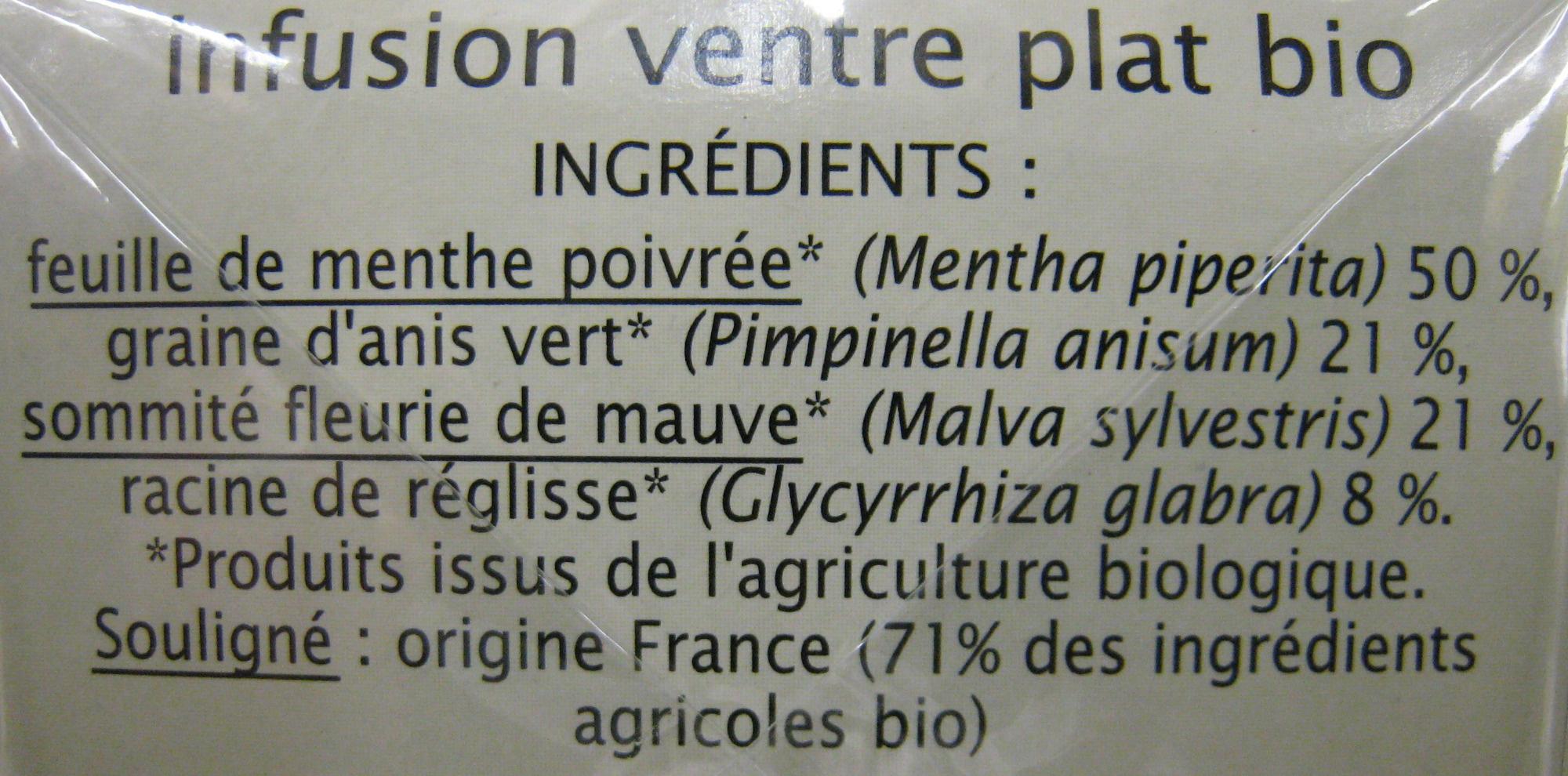 Infusion Ventre plat Jardin Bio - Ingrédients