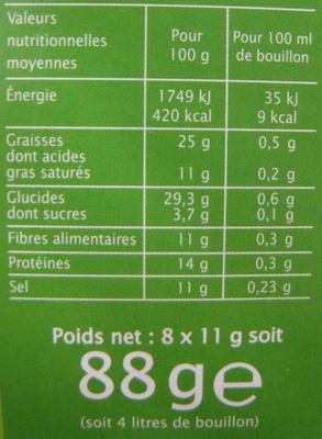 Bouillon cube Légumes sans sel ajouté aromates Jardin Bio - Voedigswaarden