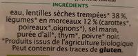Lentilles cuisinées aux petits légumes - Ingredients