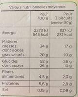 Sablés coco citron - Informations nutritionnelles - fr
