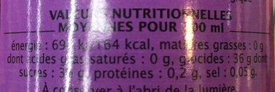 Vinaigre balsamique - Nutrition facts