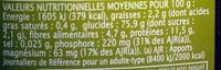 Spaghetti quinoa - Nutrition facts - fr