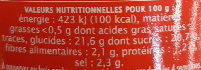 Ketchup - Informations nutritionnelles