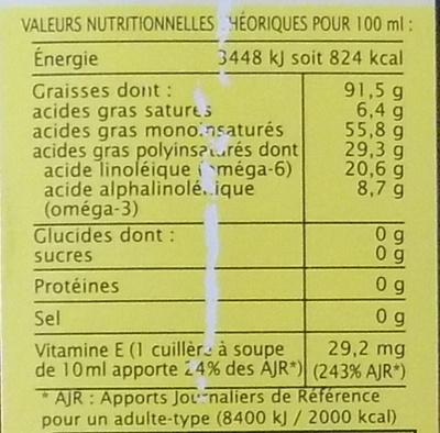 Huile de colza - Nutrition facts