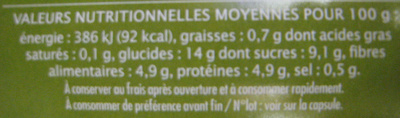Flageolets cuisinés Jardin Bio - Voedigswaarden