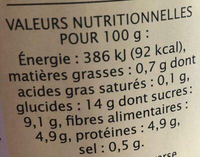 Flageolets cuisinés Jardin Bio - Voedingswaarden