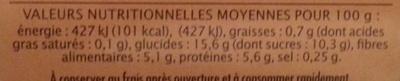 Haricots coco cuisinés - Nutrition facts