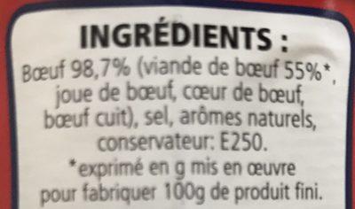 Corned beef dans sa gelée - Ingredients