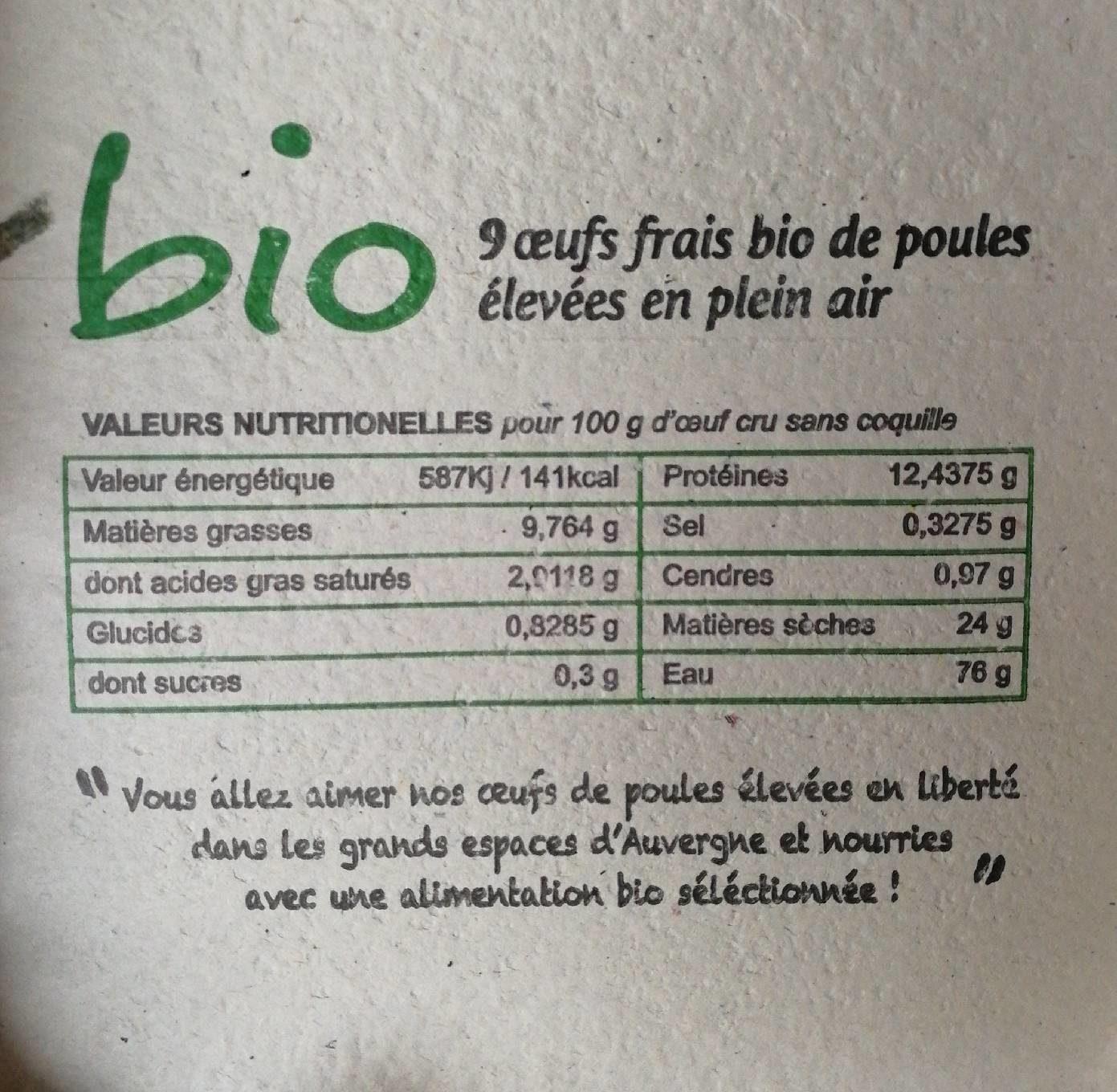Œufs en boîte - Informations nutritionnelles