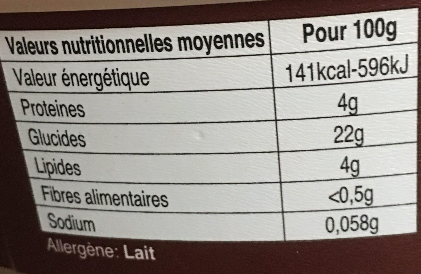 La Teurgoule - Ingredients - fr