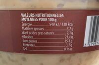 La Teurgoule - Voedingswaarden - fr