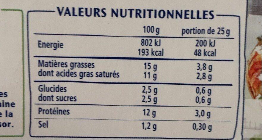 Carré Frais - Nutrition facts - fr
