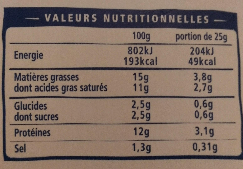 Carré Frais - Informations nutritionnelles