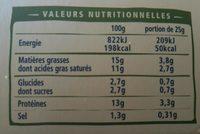 Carré frais ail, fines herbes et échalotes - Informations nutritionnelles - fr