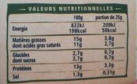 Carré Frais Ail, Fines Herbes & Échalotes Croquantes - Información nutricional