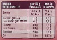 Aperivrais aux Olives vertes & Noires - حقائق غذائية - fr