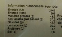 Truffes fantaisie - Nutrition facts