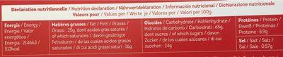 Broyé Du Poitou - Nutrition facts