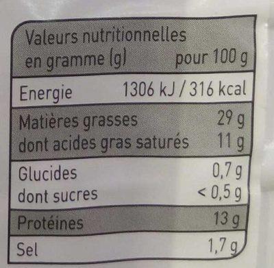 4 crépinettes de porc - Informations nutritionnelles