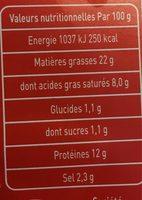 Iller Assortiment alsacien jambon/Lyon fine/persillé la barquette de 200 g - Nutrition facts