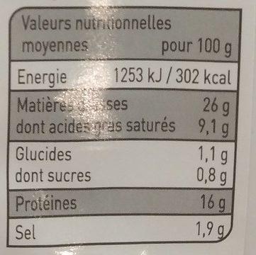 Saucisses au chevre - Nutrition facts