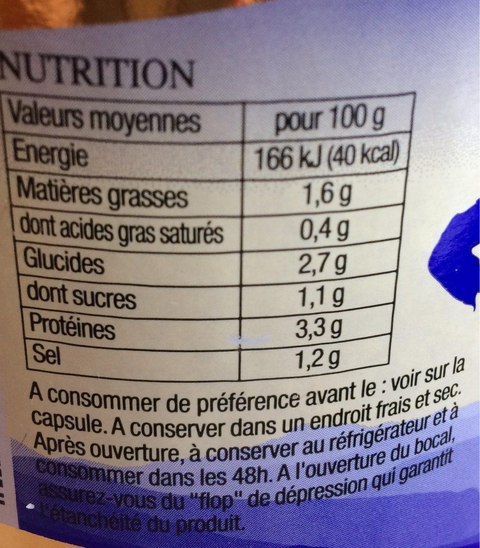 Soupe de poissons de roches au piment d'Espelette - Informations nutritionnelles - fr