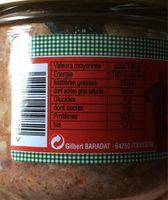 Paté de canard piment espelette - Voedingswaarden