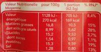 Pâté en croute Demoizet Ardennais - Informations nutritionnelles - fr
