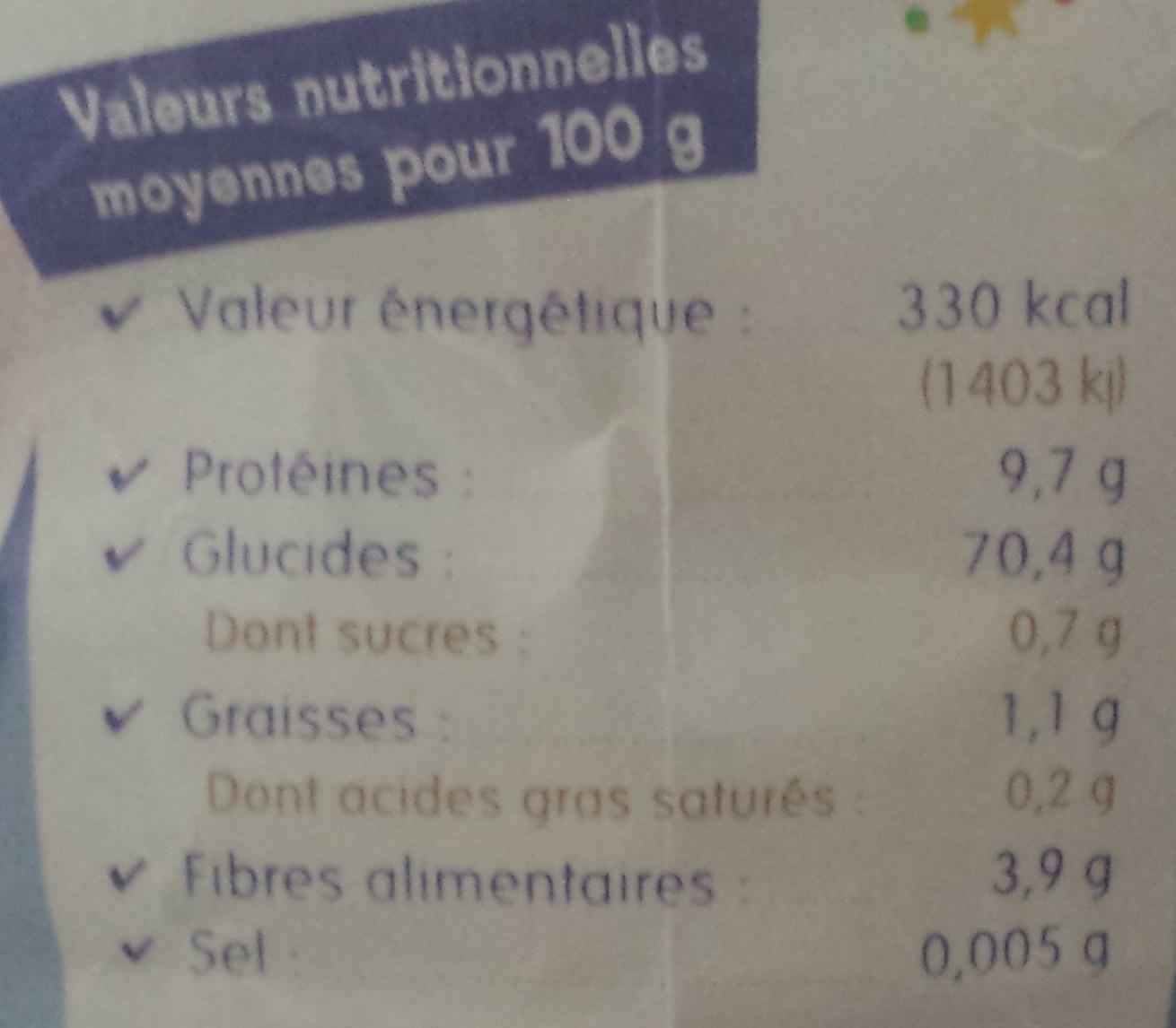 Cœur de blé - Voedingswaarden - fr