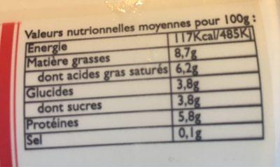 Fromage blanc - Voedingswaarden