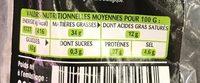 Saucisson Sec Nature - Informations nutritionnelles