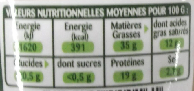 Rillettes de Porc - Nutrition facts