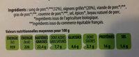 Boudins noirs aux oignons - Nährwertangaben - fr