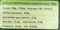 2 cordons bleus de porc - Nutrition facts - fr