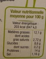Steak de Tofu Tomate et Chèvre Bio - Informations nutritionnelles