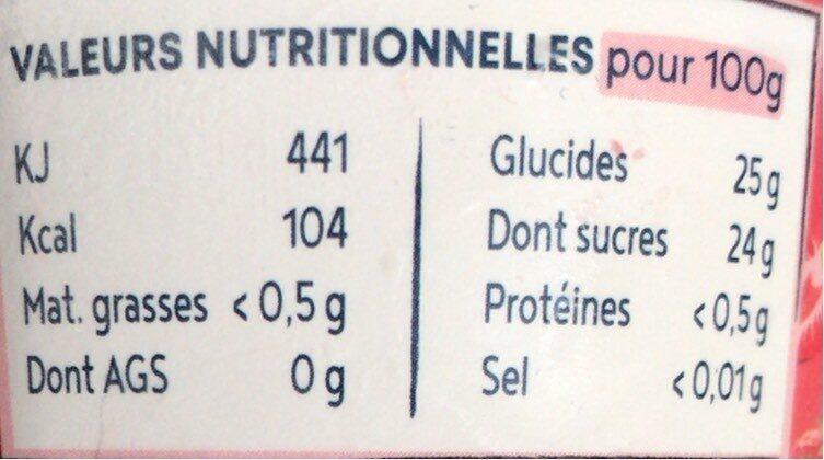 Glace a la fraise - Nutrition facts - fr