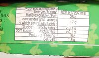 Fromage de chevre - Informations nutritionnelles - fr