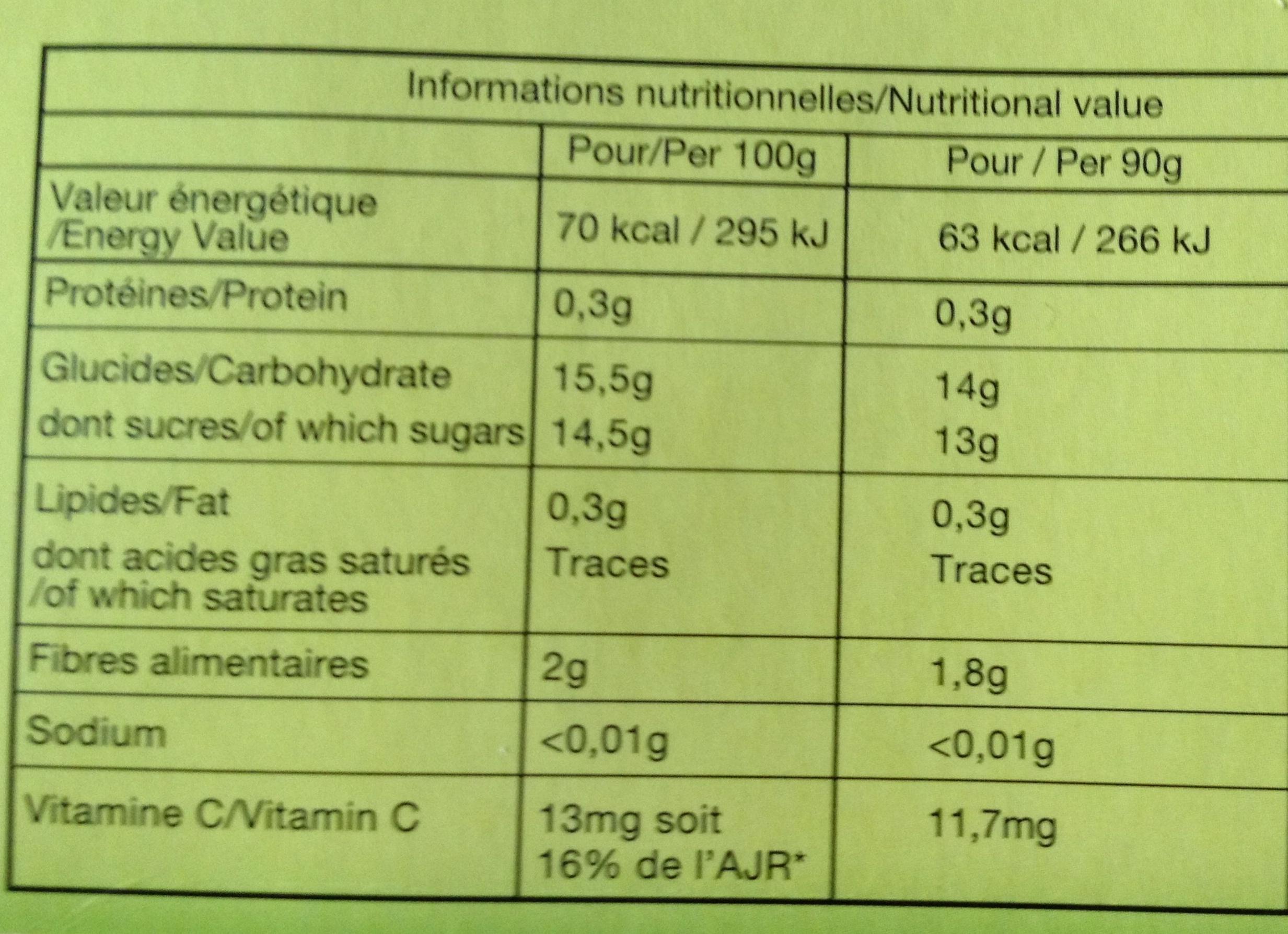 Compote de pommes allégée en sucres - Voedigswaarden