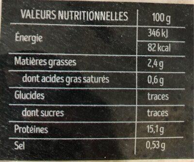 Filets de merlu blanc - Informations nutritionnelles