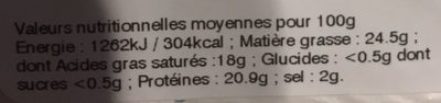 Neufchatel - Nutrition facts